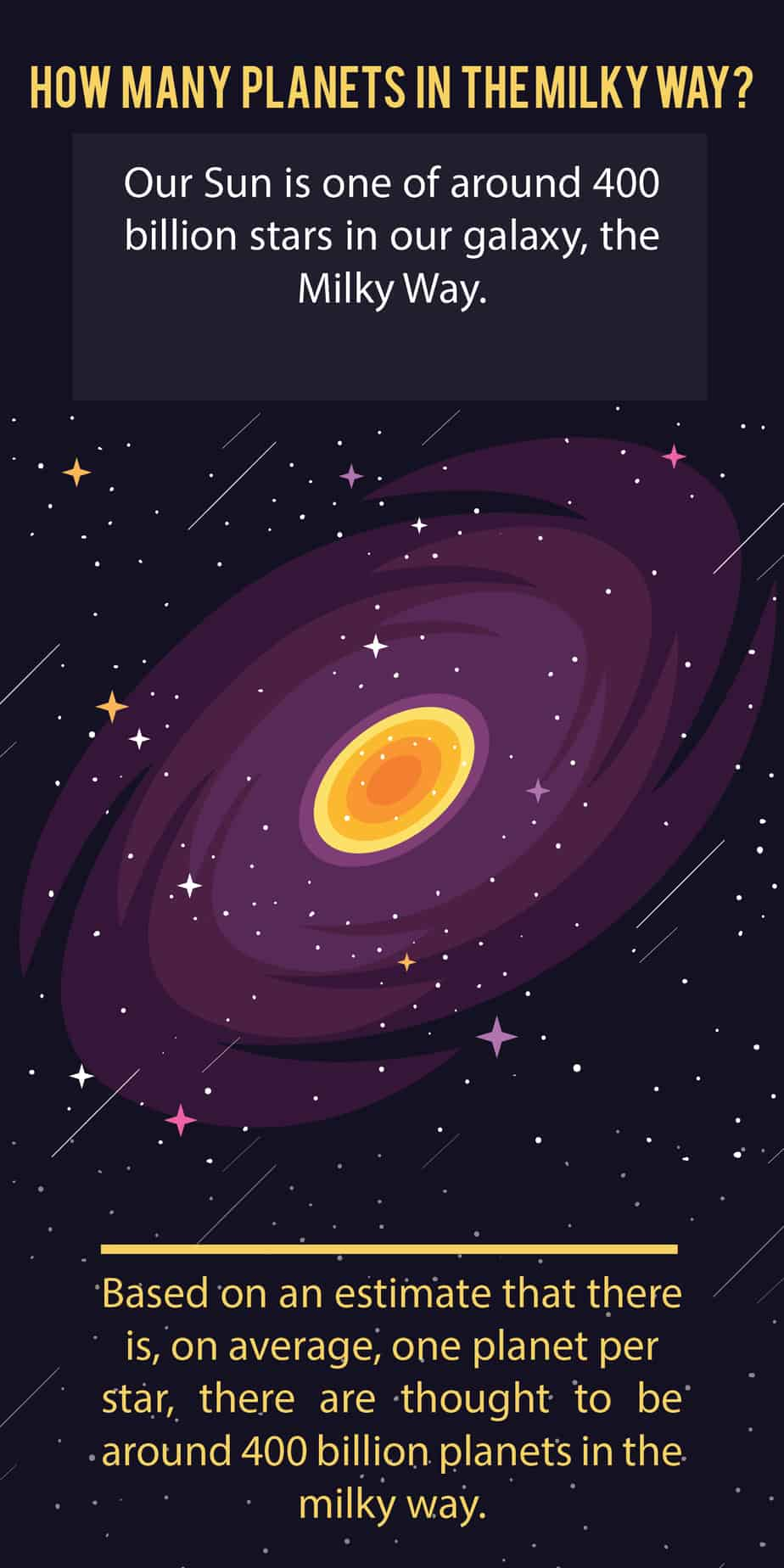 how many planets in the milky way