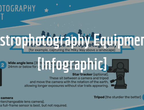 What equipment do you need for astrophotography? [Infographic]